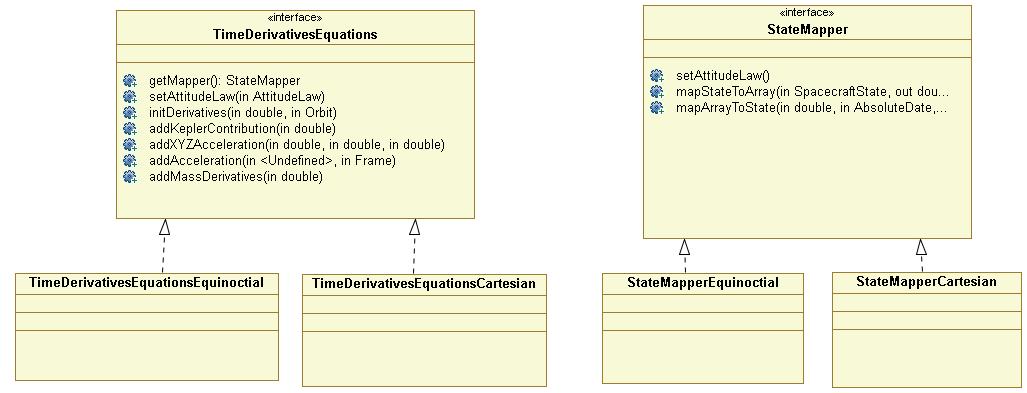 src/design/cartesian-class-diagram.png