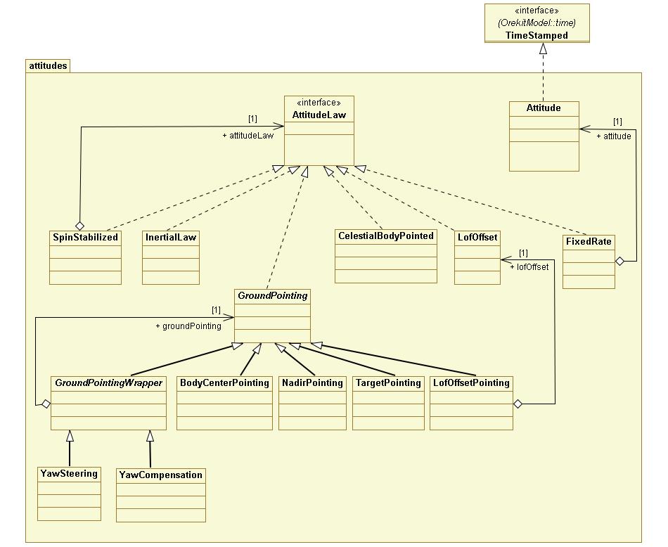 src/design/attitude-class-diagram.png